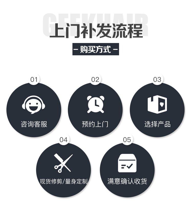 台州上门定制补发流程